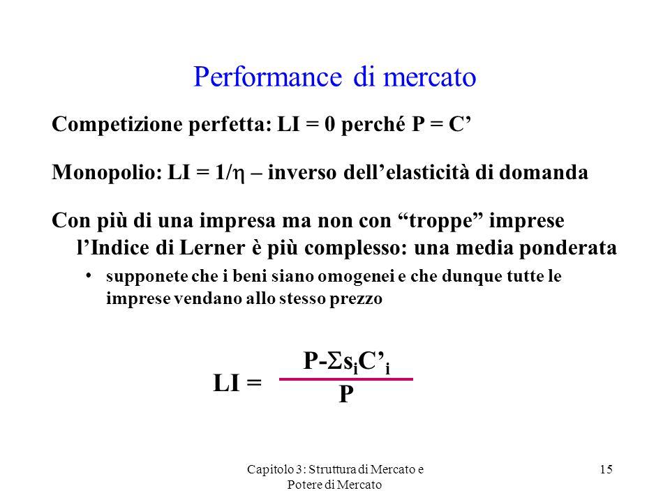 Performance di mercato