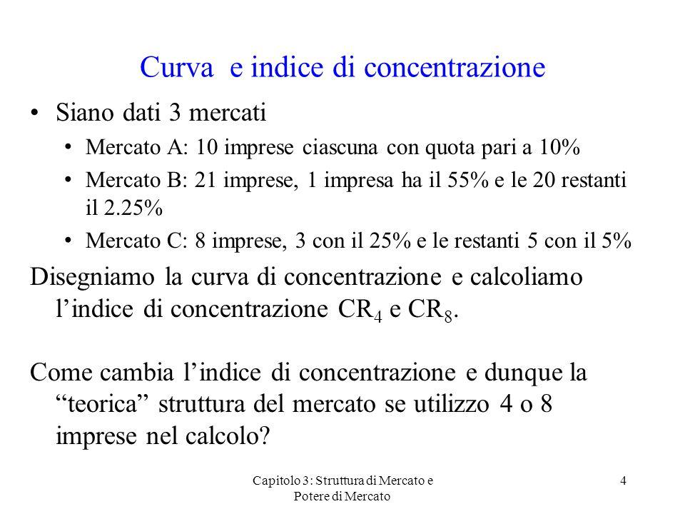 Curva e indice di concentrazione