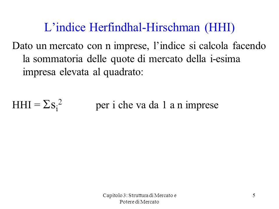 L'indice Herfindhal-Hirschman (HHI)