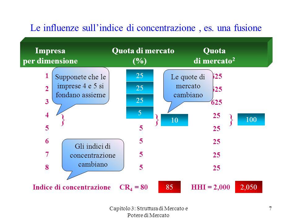 } } } Le influenze sull'indice di concentrazione , es. una fusione