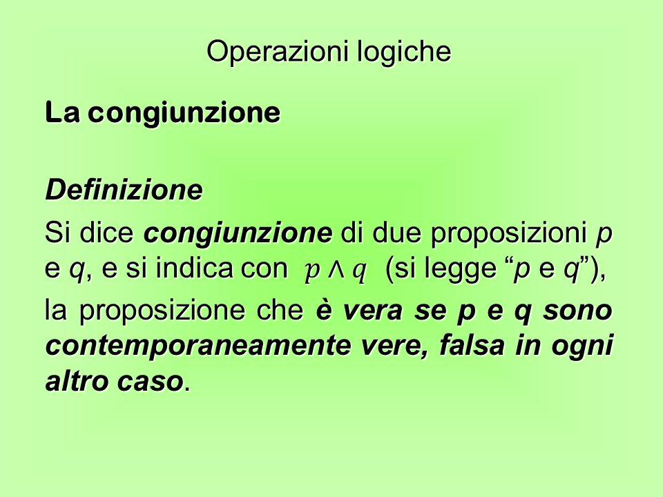 Operazioni logiche La congiunzione. Definizione. Si dice congiunzione di due proposizioni p e q, e si indica con 𝑝∧𝑞 (si legge p e q ),