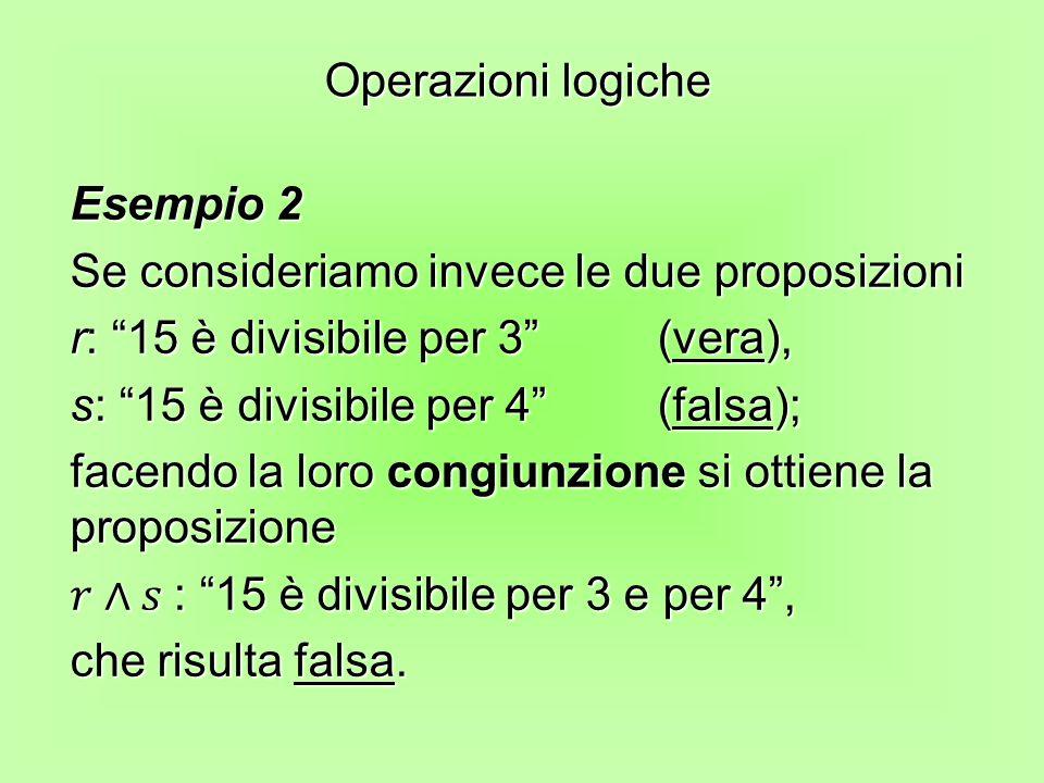 Operazioni logiche Esempio 2. Se consideriamo invece le due proposizioni. r: 15 è divisibile per 3 (vera),