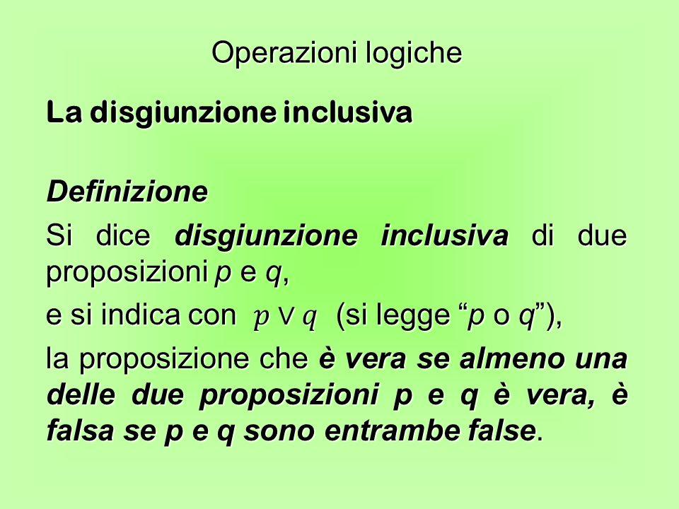 Operazioni logiche La disgiunzione inclusiva. Definizione. Si dice disgiunzione inclusiva di due proposizioni p e q,