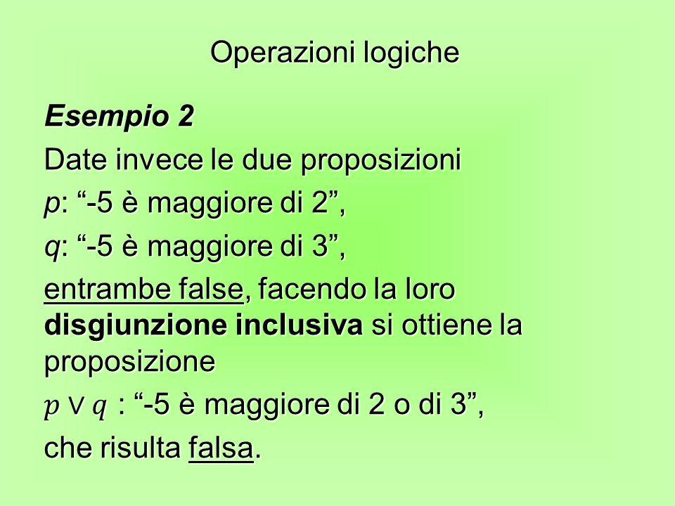 Operazioni logiche Esempio 2. Date invece le due proposizioni. p: -5 è maggiore di 2 , q: -5 è maggiore di 3 ,