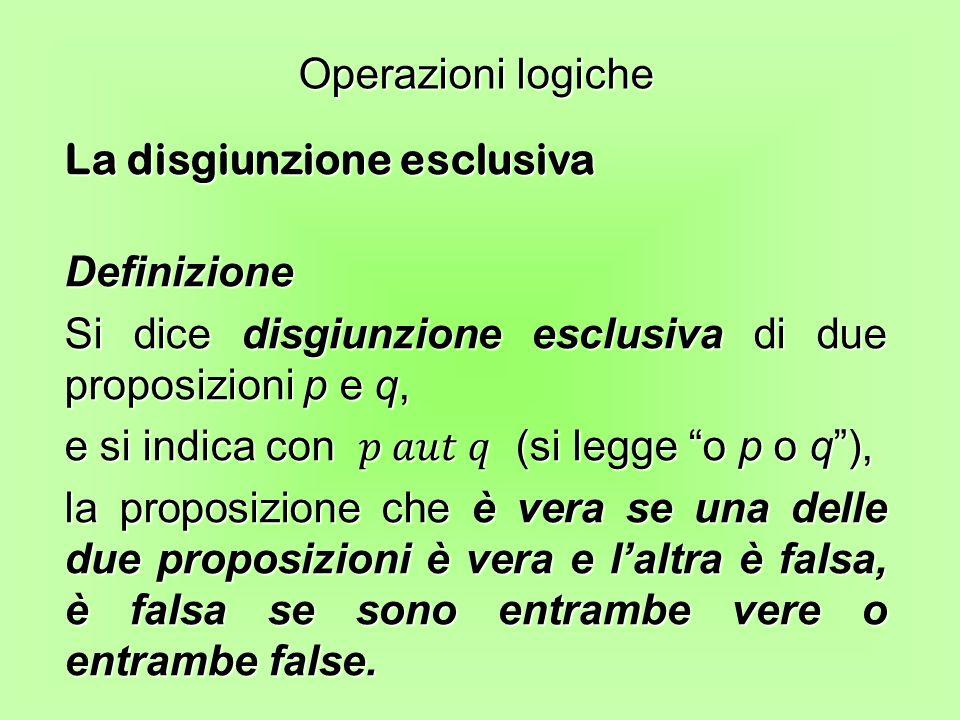 Operazioni logiche La disgiunzione esclusiva. Definizione. Si dice disgiunzione esclusiva di due proposizioni p e q,