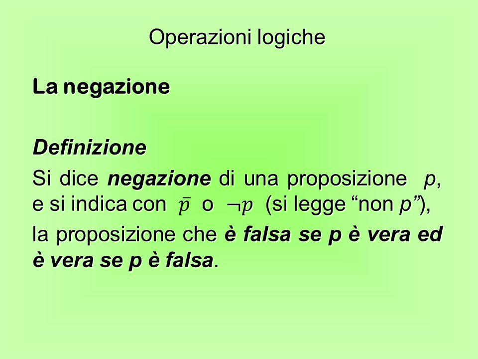 Operazioni logiche La negazione. Definizione. Si dice negazione di una proposizione p, e si indica con 𝑝 o ¬𝑝 (si legge non p ),