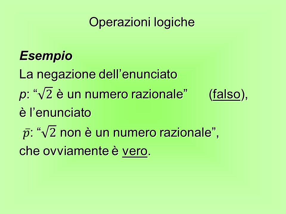 Operazioni logiche Esempio. La negazione dell'enunciato. p: 2 è un numero razionale (falso),
