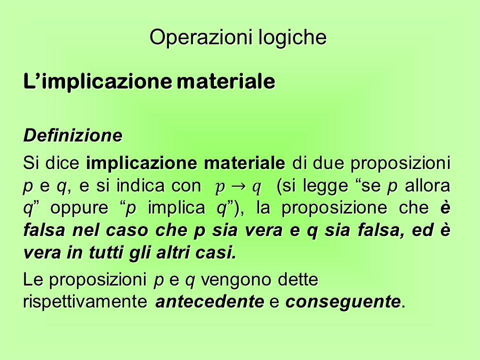 L'implicazione materiale Definizione