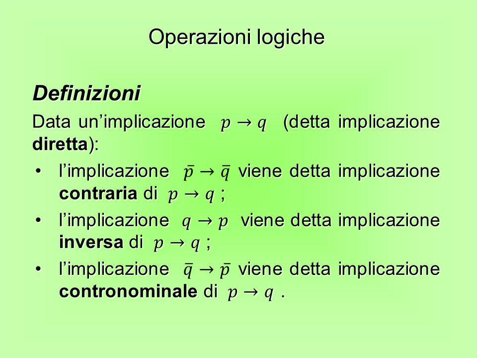 Operazioni logiche Definizioni