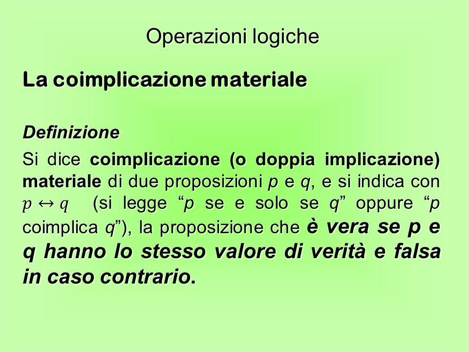 La coimplicazione materiale Definizione