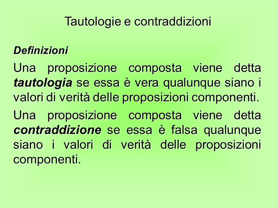 Tautologie e contraddizioni