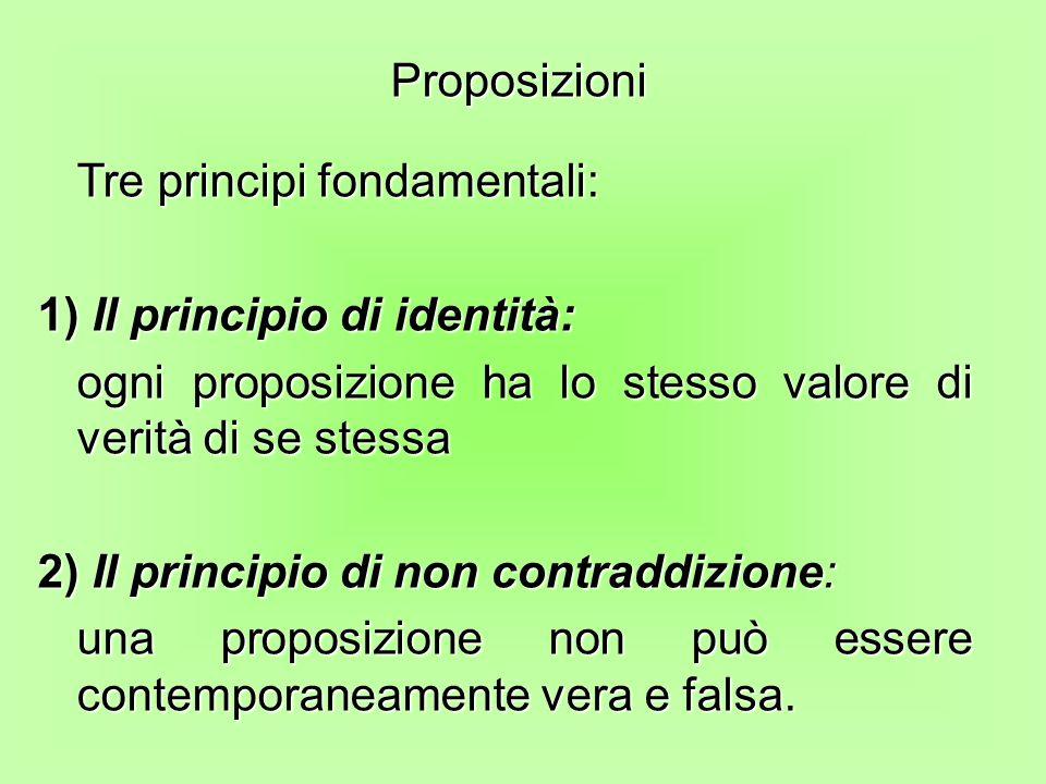 Proposizioni Tre principi fondamentali: Il principio di identità: ogni proposizione ha lo stesso valore di verità di se stessa.