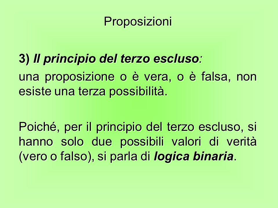 Proposizioni 3) Il principio del terzo escluso: una proposizione o è vera, o è falsa, non esiste una terza possibilità.