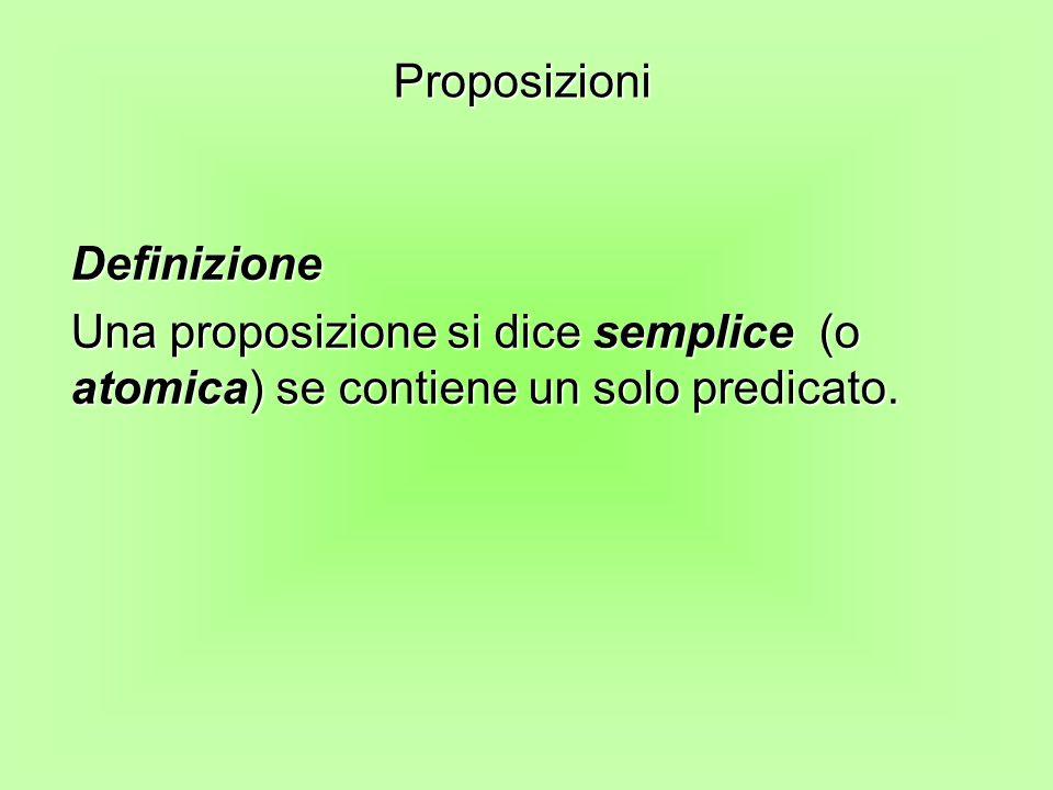 Proposizioni Definizione.