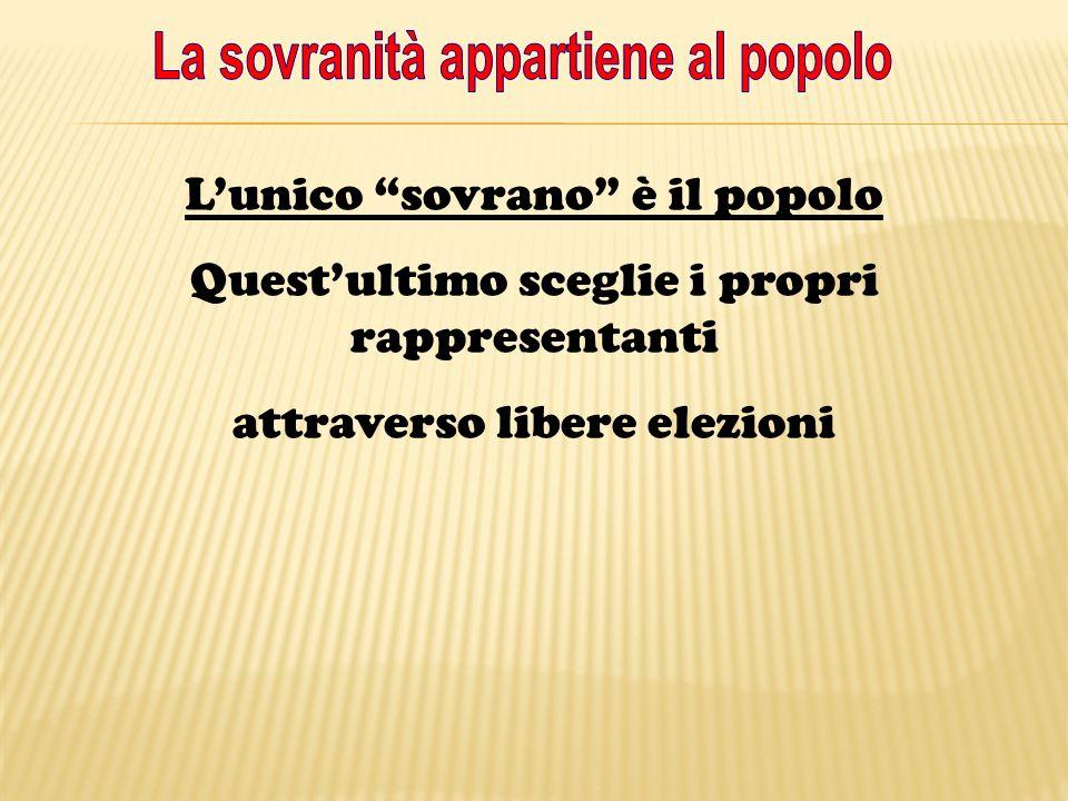 La sovranità appartiene al popolo