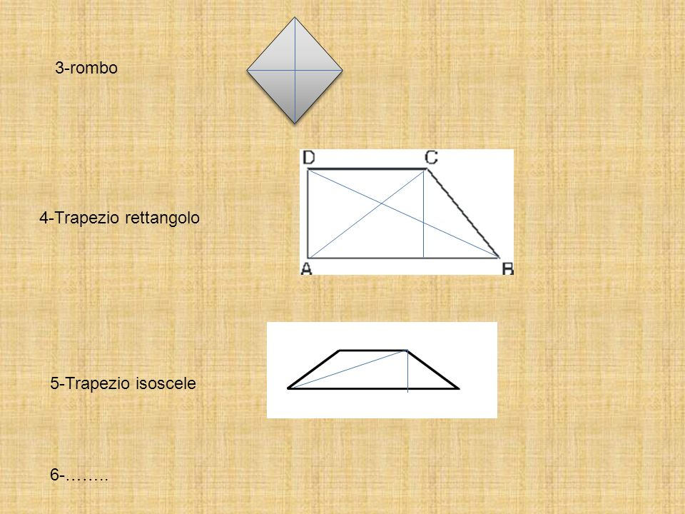 3-rombo 4-Trapezio rettangolo 5-Trapezio isoscele 6-……..