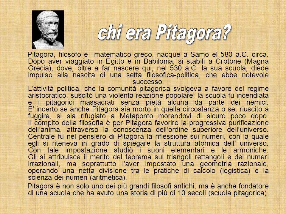 chi era Pitagora