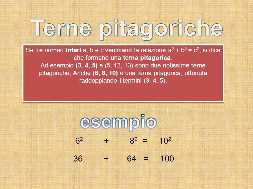 Terne pitagoriche esempio 62 + 82 = 102 36 + 64 = 100