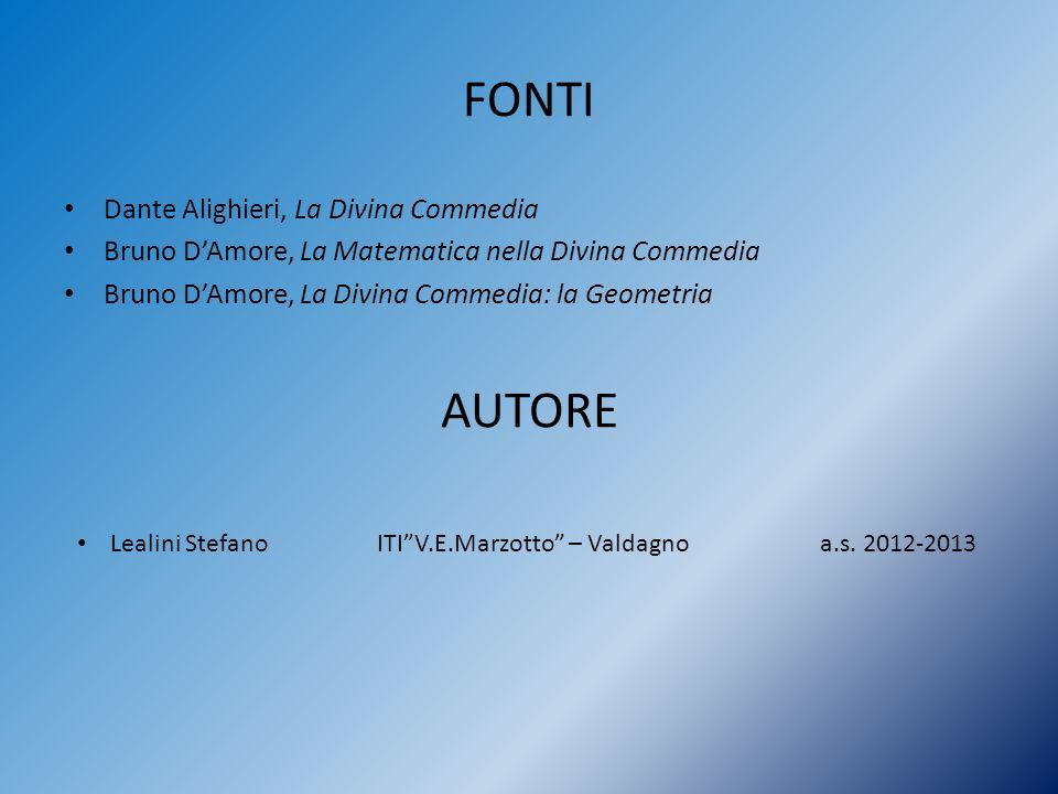 FONTI AUTORE Dante Alighieri, La Divina Commedia