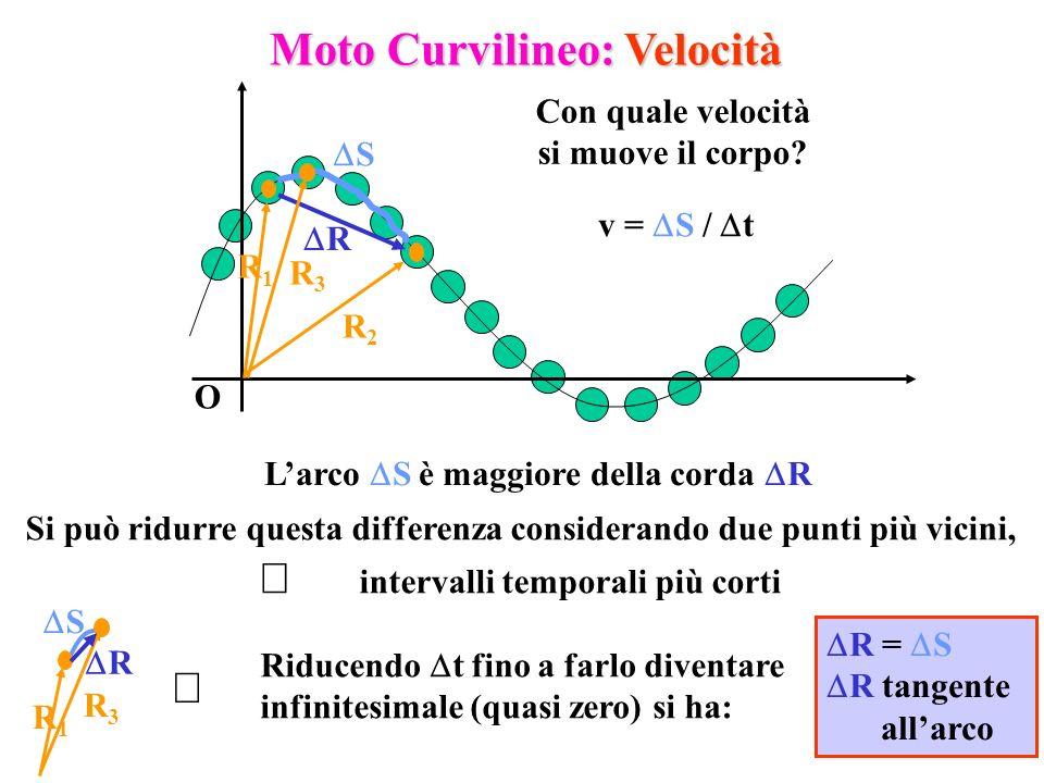 Moto Curvilineo: Velocità