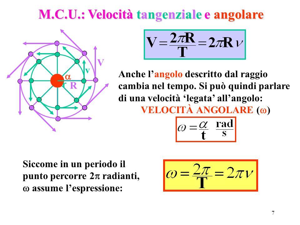 M.C.U.: Velocità tangenziale e angolare