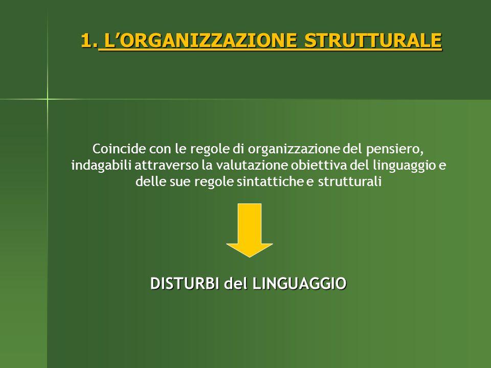L'ORGANIZZAZIONE STRUTTURALE DISTURBI del LINGUAGGIO