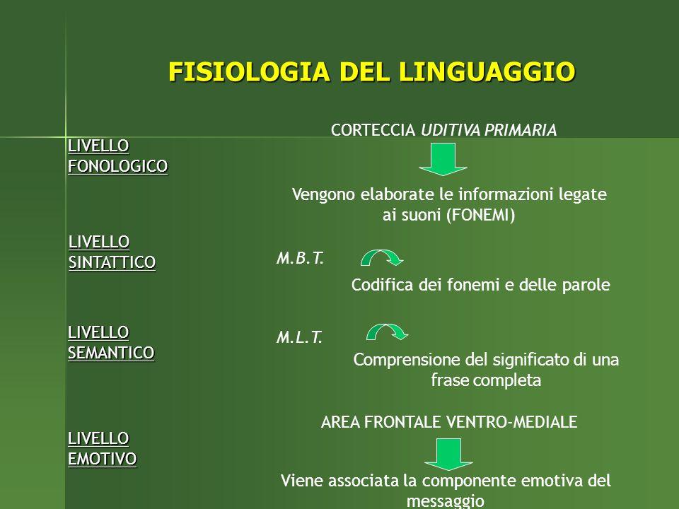 FISIOLOGIA DEL LINGUAGGIO
