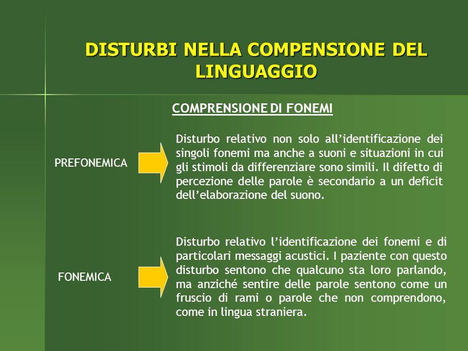 DISTURBI NELLA COMPENSIONE DEL LINGUAGGIO COMPRENSIONE DI FONEMI