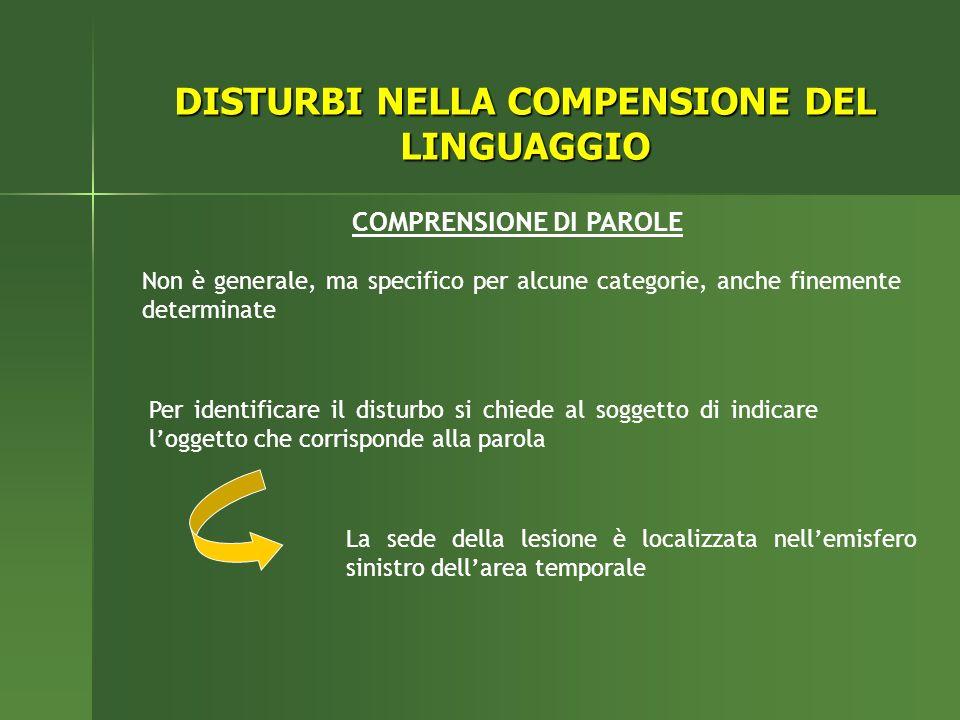 DISTURBI NELLA COMPENSIONE DEL LINGUAGGIO COMPRENSIONE DI PAROLE
