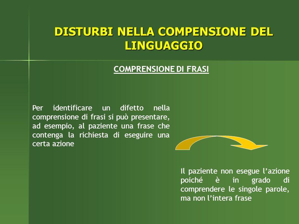 DISTURBI NELLA COMPENSIONE DEL LINGUAGGIO