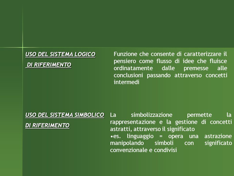USO DEL SISTEMA LOGICO DI RIFERIMENTO.