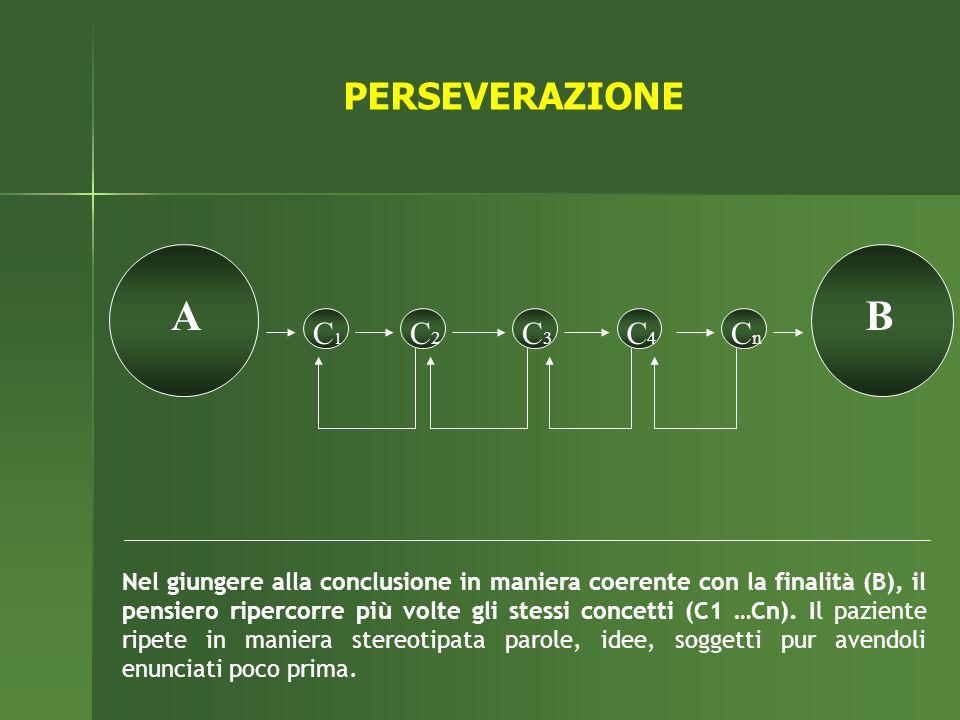 A B PERSEVERAZIONE C1 C2 C3 C4 Cn