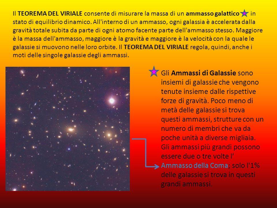 Il TEOREMA DEL VIRIALE consente di misurare la massa di un ammasso galattico in stato di equilibrio dinamico. All interno di un ammasso, ogni galassia è accelerata dalla gravità totale subita da parte di ogni atomo facente parte dell ammasso stesso. Maggiore è la massa dell ammasso, maggiore è la gravità e maggiore è la velocità con la quale le galassie si muovono nelle loro orbite. Il TEOREMA DEL VIRIALE regola, quindi, anche i moti delle singole galassie degli ammassi.