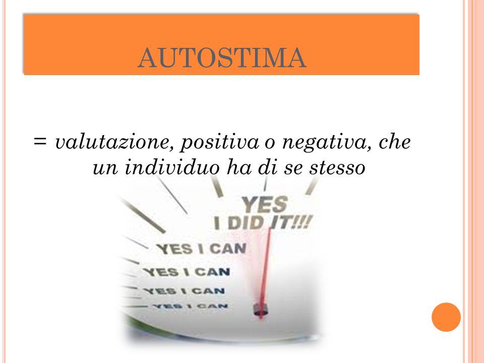 = valutazione, positiva o negativa, che un individuo ha di se stesso