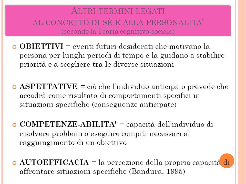 Altri termini legati al concetto di sé e alla personalita' (secondo la Teoria cognitivo-sociale)