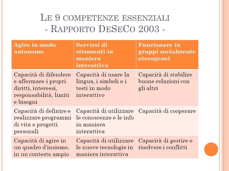 Le 9 competenze essenziali - Rapporto DeSeCo 2003 -