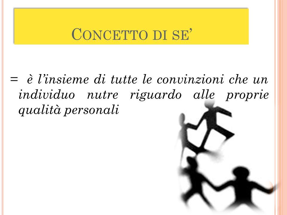 Concetto di se' = è l'insieme di tutte le convinzioni che un individuo nutre riguardo alle proprie qualità personali.
