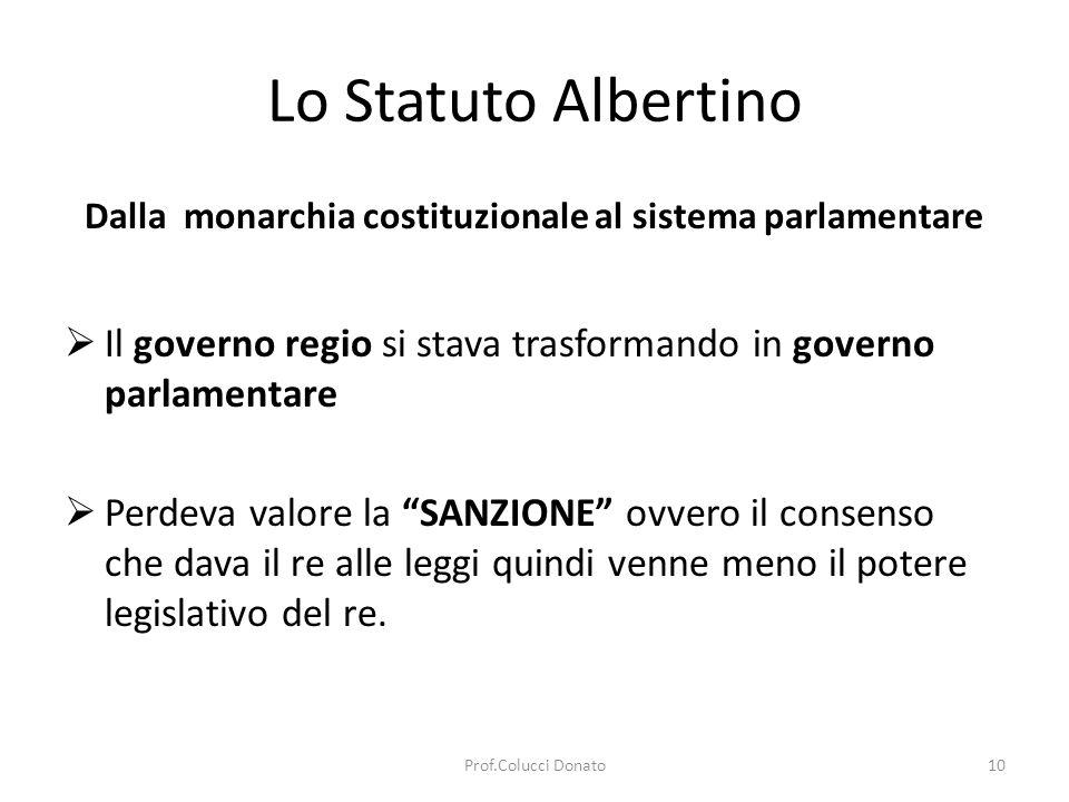 Dalla monarchia costituzionale al sistema parlamentare