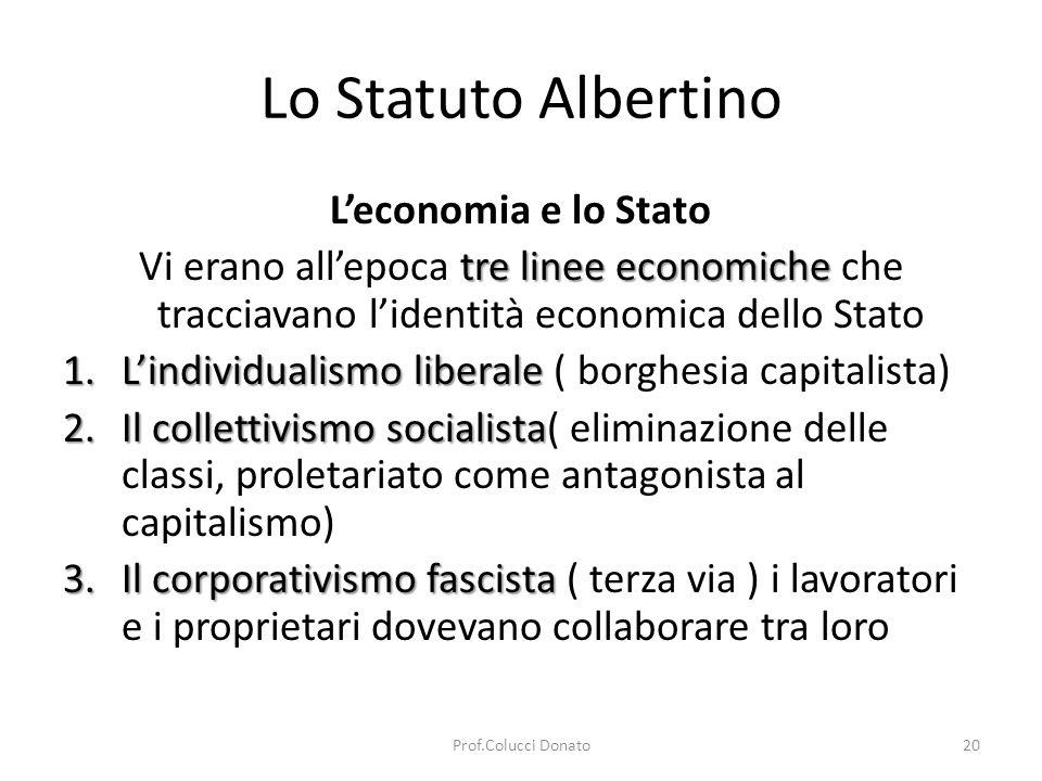 Lo Statuto Albertino L'economia e lo Stato