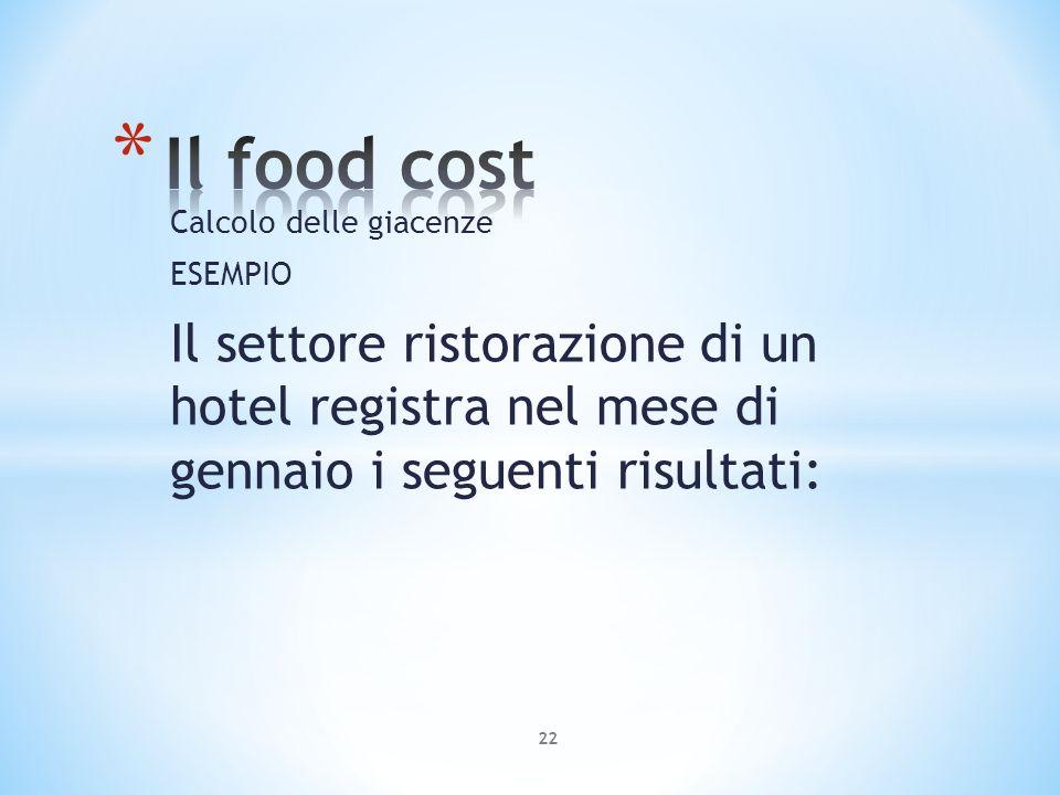 Il food cost Calcolo delle giacenze. ESEMPIO.