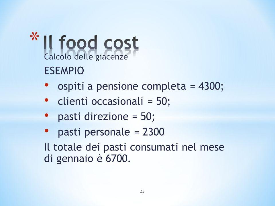 Il food cost ESEMPIO ospiti a pensione completa = 4300;