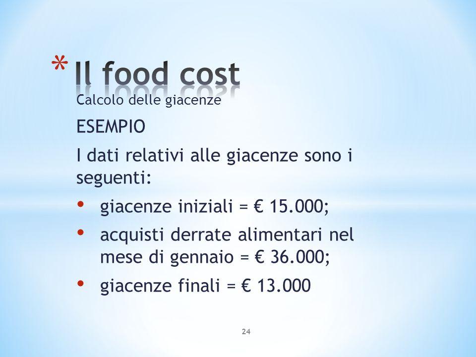Il food cost ESEMPIO I dati relativi alle giacenze sono i seguenti: