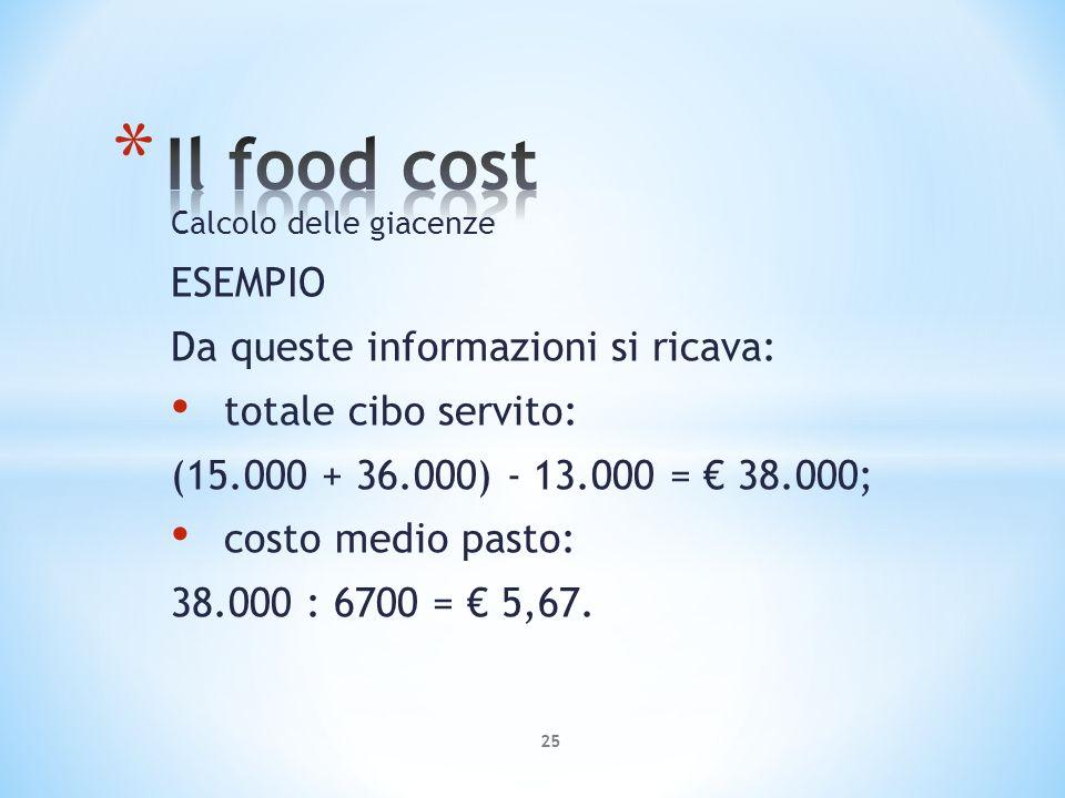 Il food cost ESEMPIO Da queste informazioni si ricava: