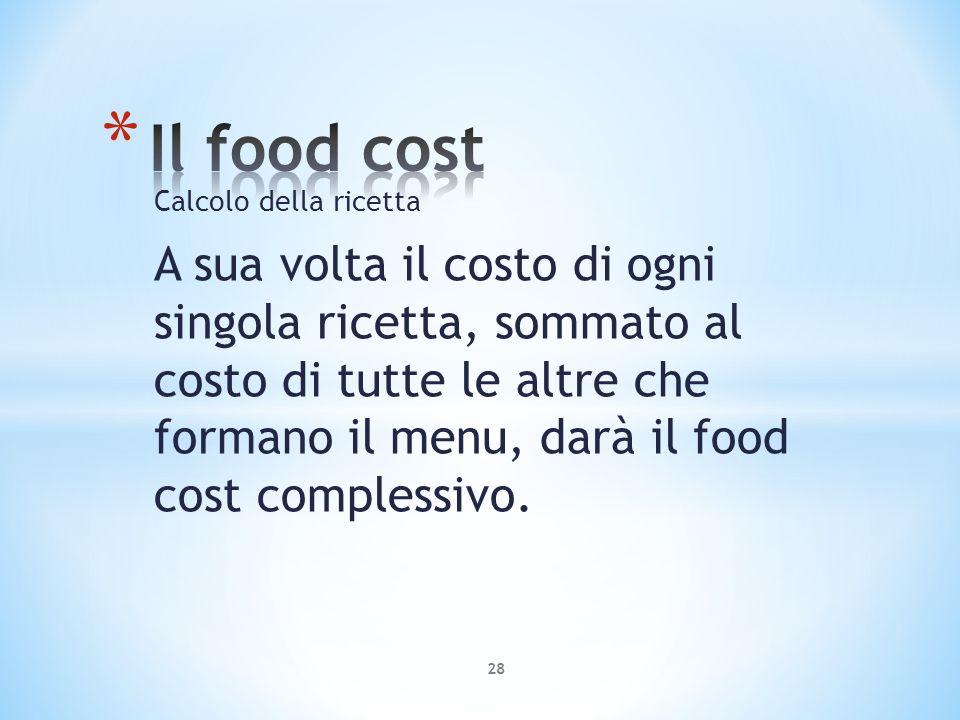 Il food cost Calcolo della ricetta.