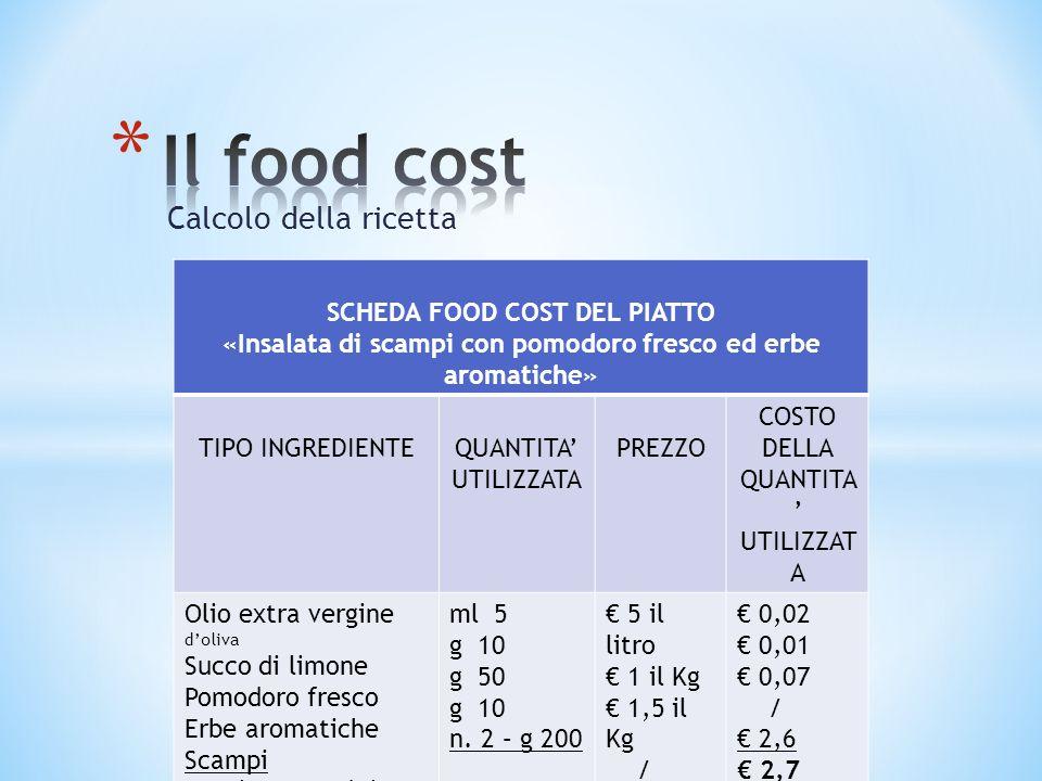 Il food cost Calcolo della ricetta SCHEDA FOOD COST DEL PIATTO