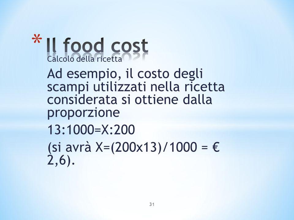 Il food cost Calcolo della ricetta. Ad esempio, il costo degli scampi utilizzati nella ricetta considerata si ottiene dalla proporzione.