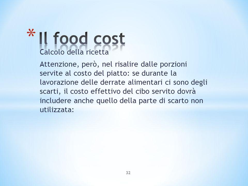 Il food cost Calcolo della ricetta