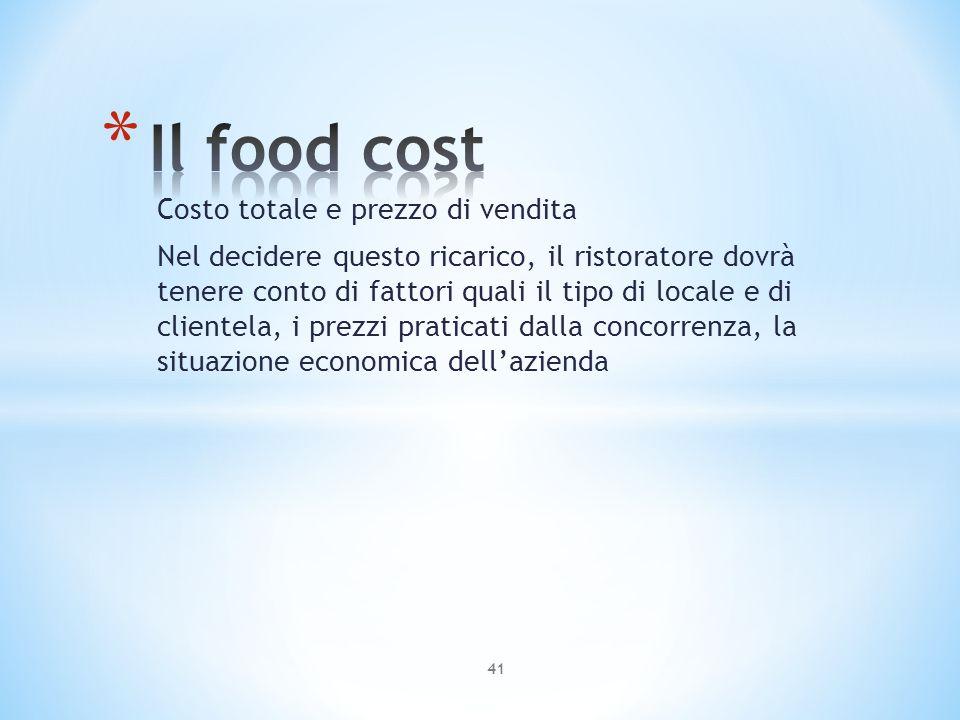 Il food cost Costo totale e prezzo di vendita