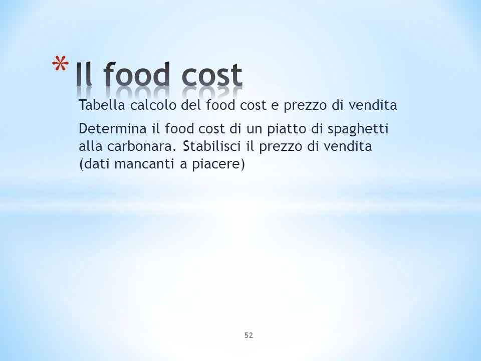 Il food cost Tabella calcolo del food cost e prezzo di vendita