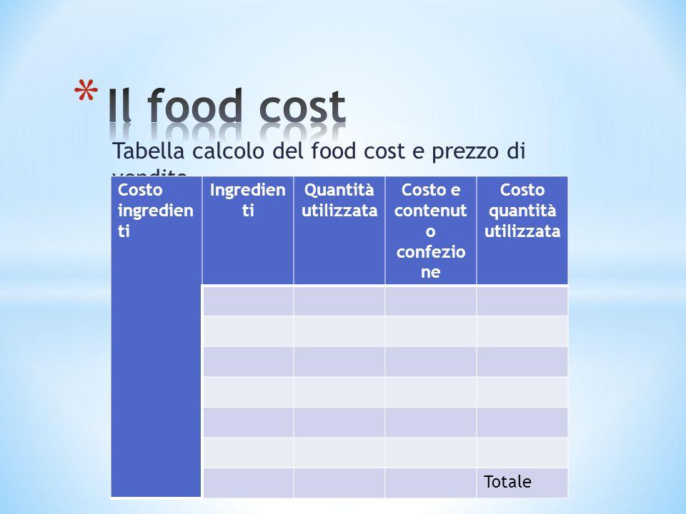 Tabella calcolo del food cost e prezzo di vendita